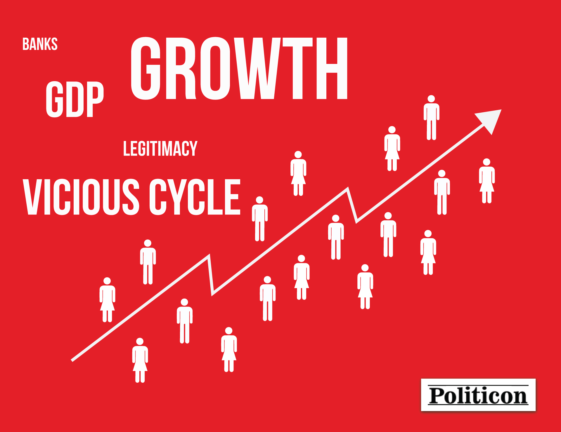 Türkiyənin iqtisadi inkişafı barədə artan narahatlıqlar